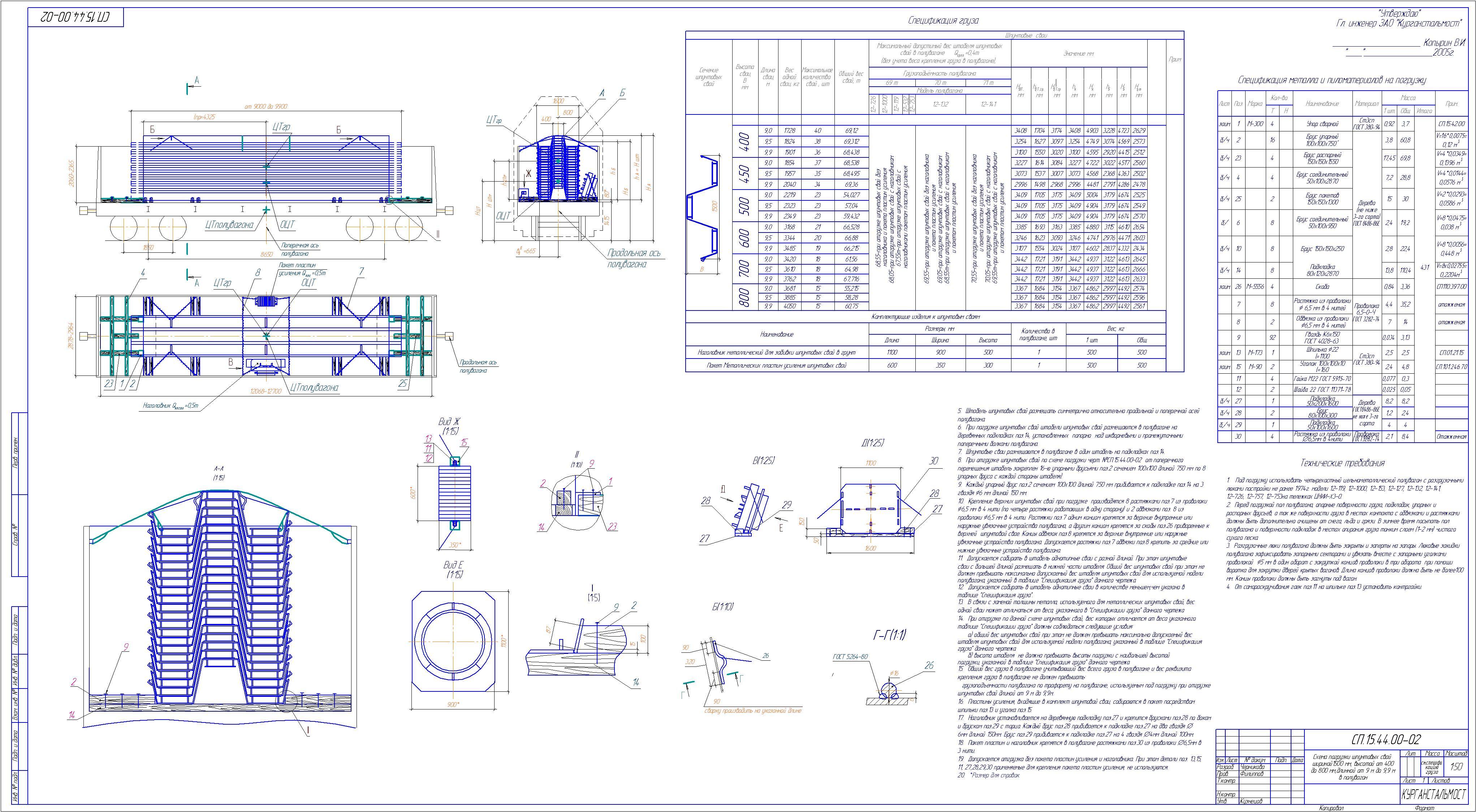 Разработка схем Схема погрузки плит в вагоны